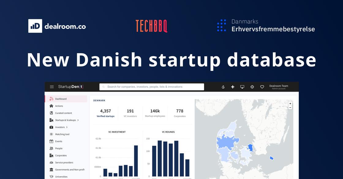 Denmark ecosystem startup map launch