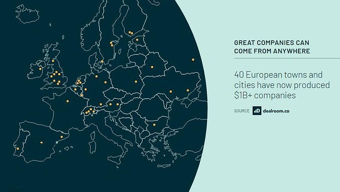 State of European Tech unicorn cities