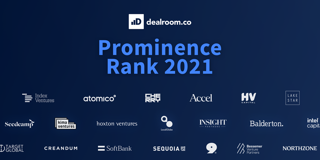 Prominance rank 2021