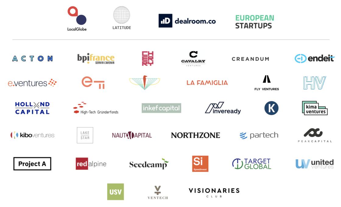 Covid-19 impact survey partners