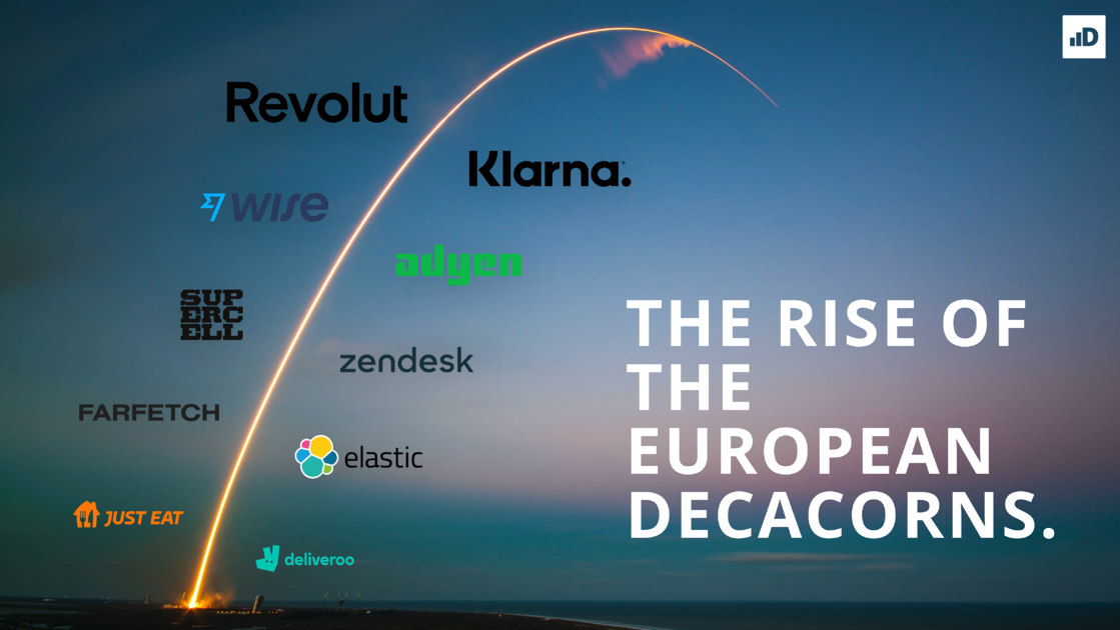 The rise of European decacorns
